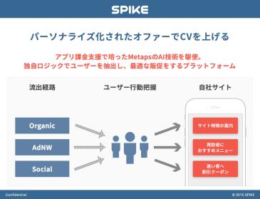 spike_blog_v2_04