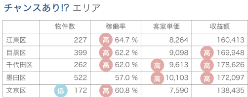 %e3%83%81%e3%83%a3%e3%83%b3%e3%82%b9%e3%81%82%e3%82%8a