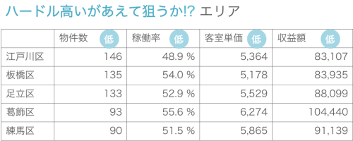 %e3%83%8f%e3%83%bc%e3%83%88%e3%82%99%e3%83%ab%e9%ab%98%e3%81%84%e3%81%8b%e3%82%99%e3%81%82%e3%81%88%e3%81%a6%e7%8b%99%e3%81%86%e3%81%8b