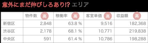 %e6%84%8f%e5%a4%96%e3%81%ab%e3%81%be%e3%81%9f%e3%82%99%e4%bc%b8%e3%81%b2%e3%82%99%e3%81%97%e3%82%8d%e3%81%82%e3%82%8a